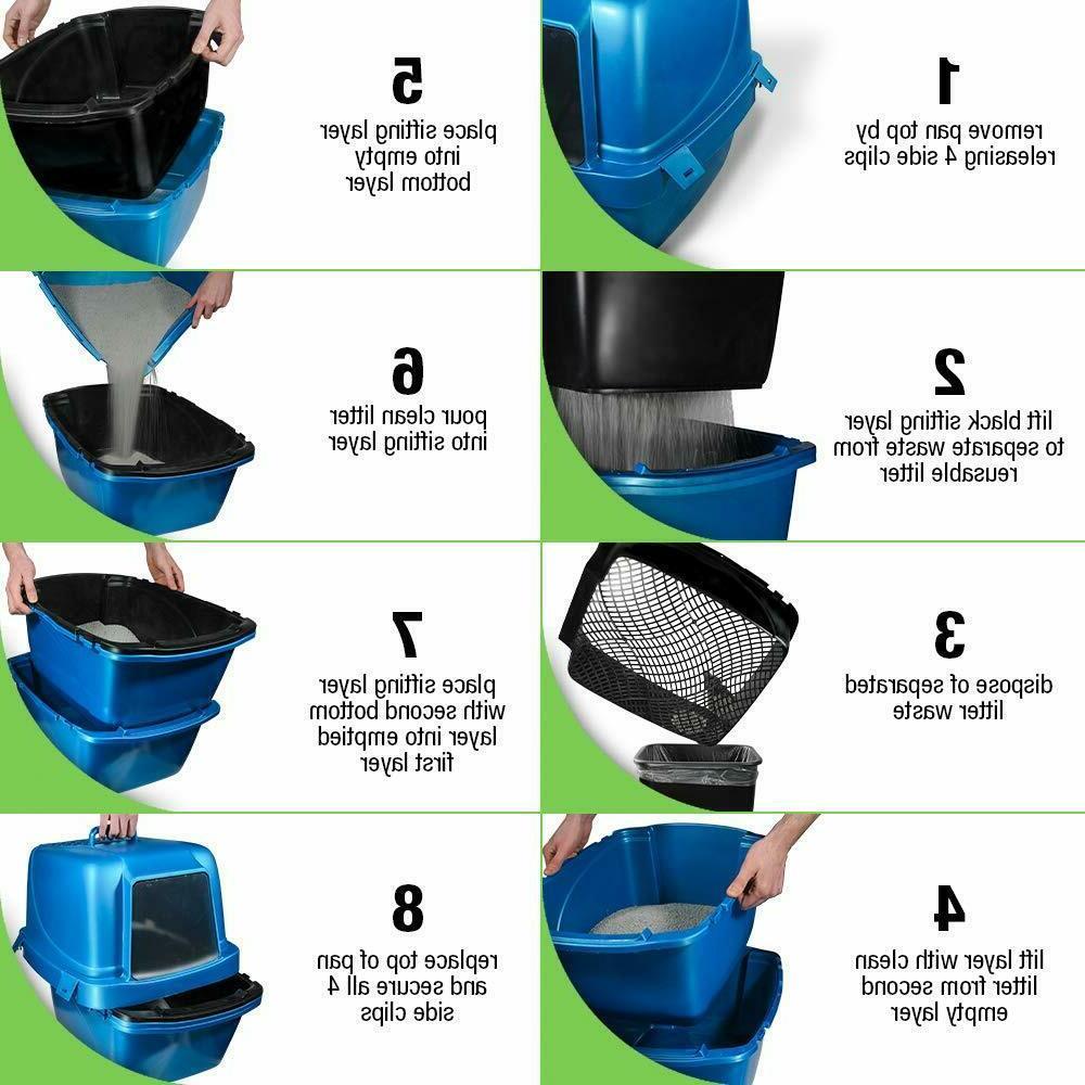 Covered Odor Control Extra Enclosed Odor